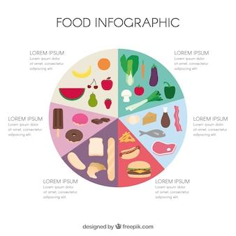 Żywność infografika szablon