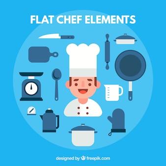 Chef kolekcji elementów