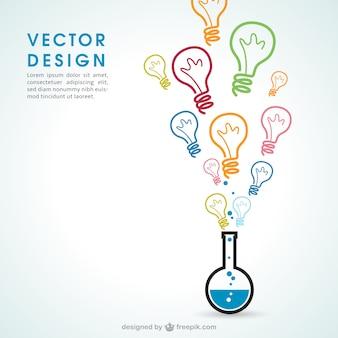 Chemia pomysły