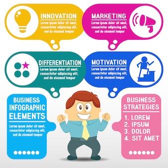 Elementy Infografiki Biznesowej ze śmiesznym Człowiekiem