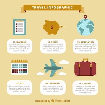 Elementy infografiki podróży