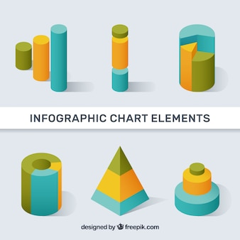 Elementy wykresu infograficznego