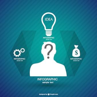 Infografika szablon twórczy pomysł