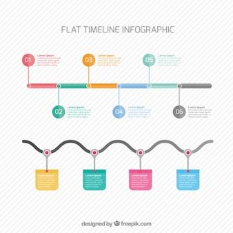 Infografika timeline w płaskiej konstrukcji