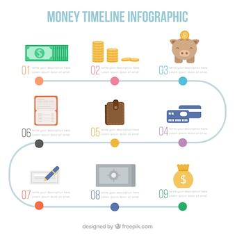 Infografika z elementami biznesu