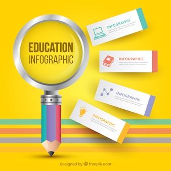 Infografika z różnymi opcjami do spraw szkolnictwa
