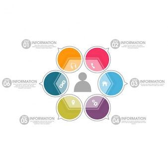 Infografika z sześciokątem i kolorowe koła