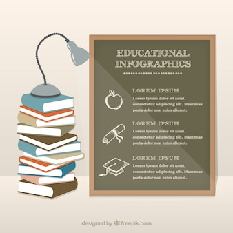 Infografiki edukacyjne