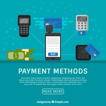 Kompozycja płaska z nowoczesnymi metodami płatności