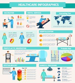 Medyczny zestaw infograficzny