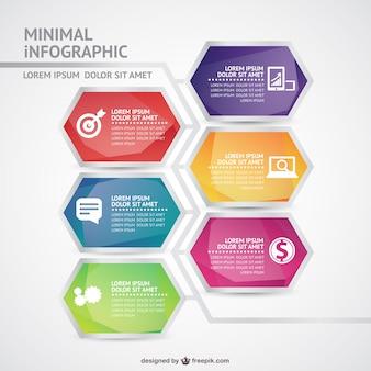 Minimalne szablon infografika