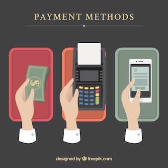 Płaski zestaw metod płatności
