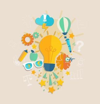 Pojęcie idei lub inspiracji.
