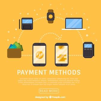 Sposoby płatności za pomocą nowoczesnych urządzeń