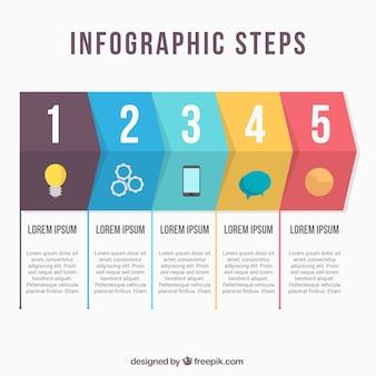 Szkielety płaskich kroków infograficznych