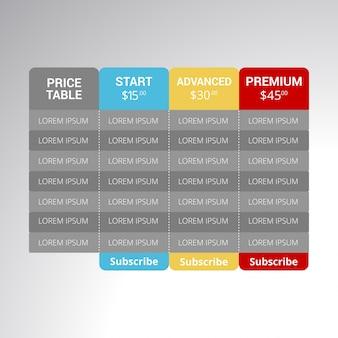 Ustaw taryfy oferty. banner vector ui ux dla aplikacji sieci web. zestaw tabel cen, lista z planem dla strony internetowej w płaskim stylu