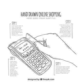Wyciągnąć ręcznie kartę kredytową