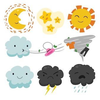 Wzory pogodowe kolekcji