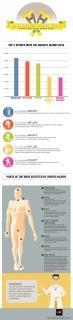 Złamać nogę sportowej statystyki
