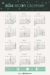 calendario 2014 de fases de la luna