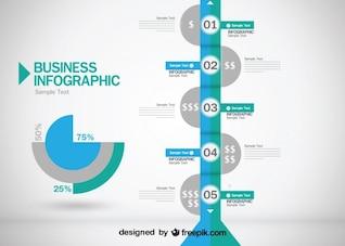 Evolución de los negocios en diseño infográfico