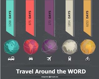 Vector infografía de viajes