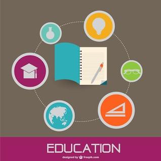 Ilustración vectorial con iconos de educación