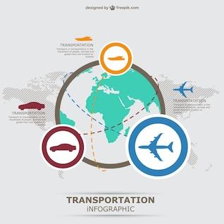 Infografía de diversos tipos de transporte
