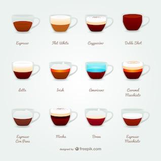 Colección estilos de café