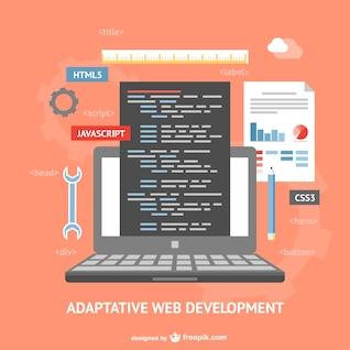 Desarrolo de webs adaptativas