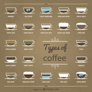 Colección de tipos de cafés