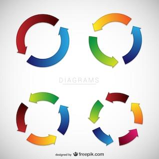 Flechas diagramas