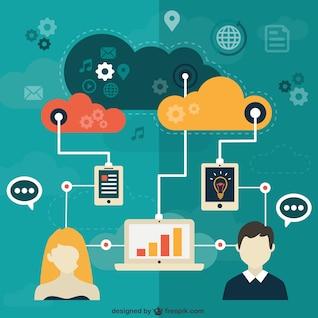 Vector conceptual de nube y red social
