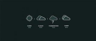 Iconos del clima