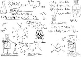 Dibujos de las fórmulas químicas