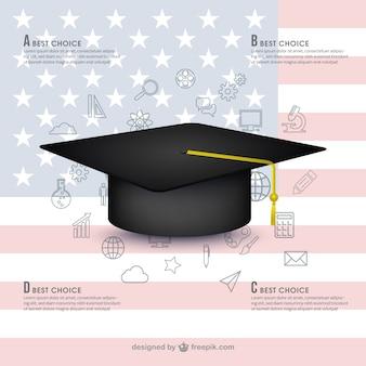Plantilla de la educación estadounidense