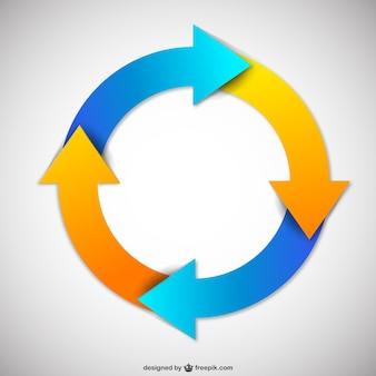 Flechas círculo