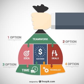 Opciones de trabajo en equipo para la empresa