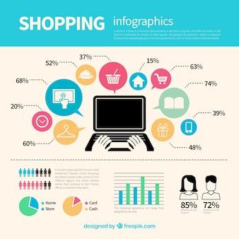 Compras infografía
