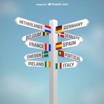 Señales de países