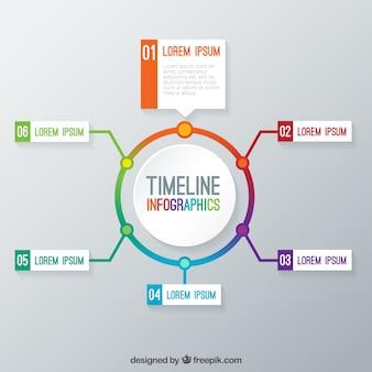 Cronología plantilla infografía