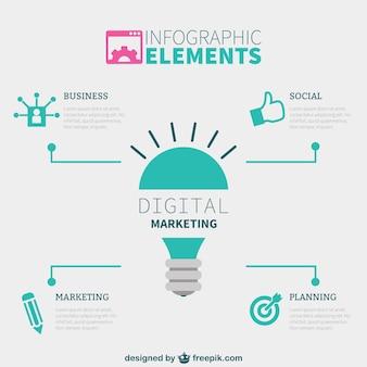 Elementos infográficos de marketing digital
