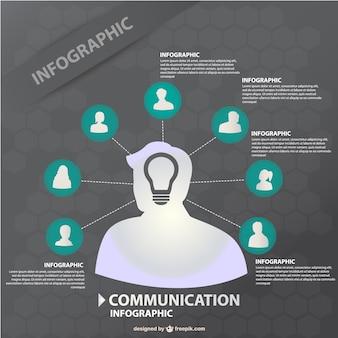 Diseño de infografía de comunicaciones