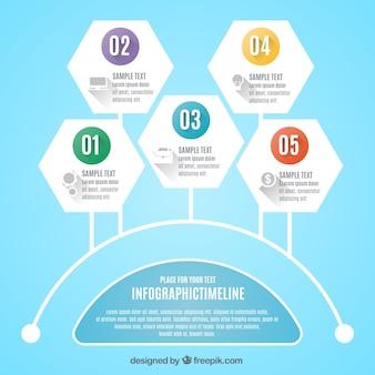 Diseño de línea de tiempo Infografía