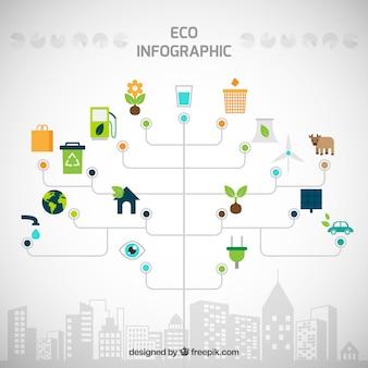 Eco infografía