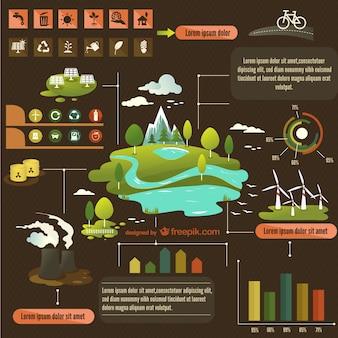 Elementos gráficos de infografía de ecología