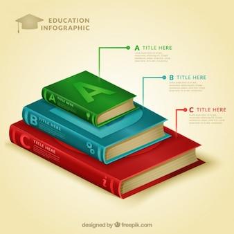Infografía educación con libros apilados