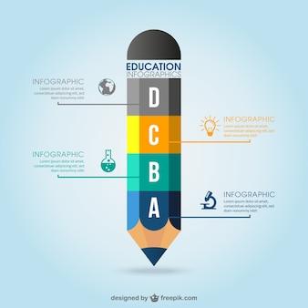 Plantilla infográfica de educación
