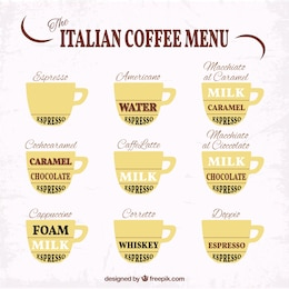 El menú de café italiano