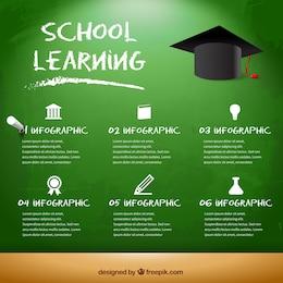 Escuela infografía aprendizaje
